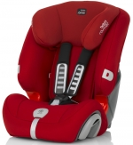 Автокресло Britax Römer Evolva 123 Plus